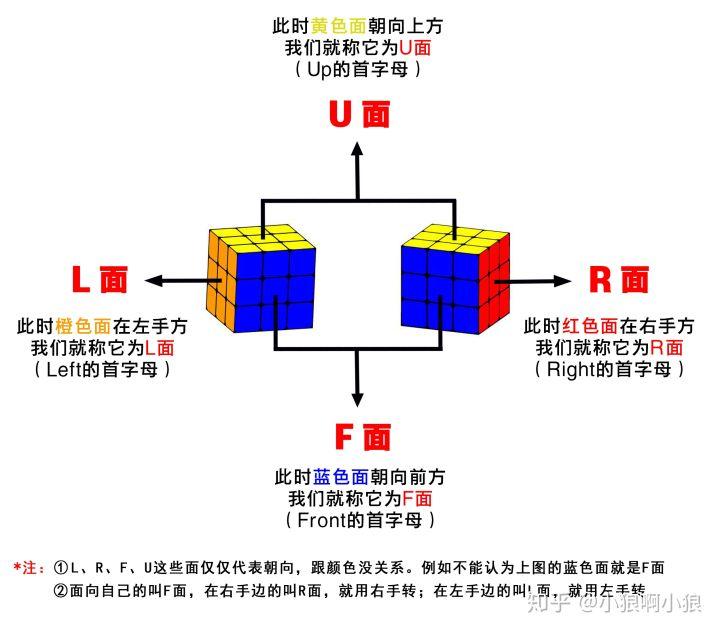 v2-f798b88fd64f9a00b3d793dac3026a6b_720w.jpg
