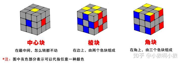 v2-7d85cb869838d97b1d174cf105eff910_720w.jpg